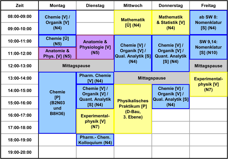 Der Stundenplan Zoologie gilt von Semesterbeginn bis Weihnachten, der  Stundenplan Botanik nach Weihnachten bis Semesterende