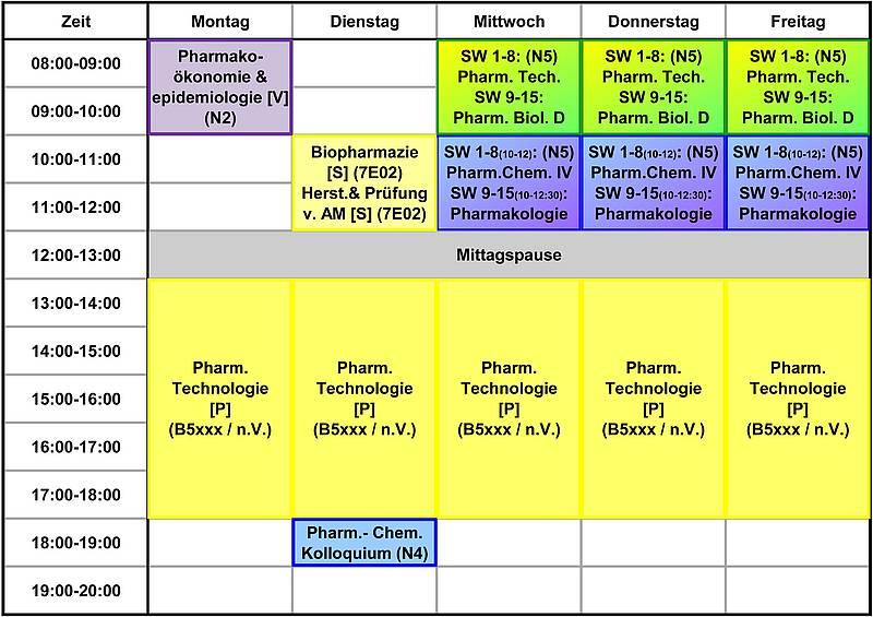 Tolle Hsc Stundenplan Vorlage Fotos - Entry Level Resume Vorlagen ...